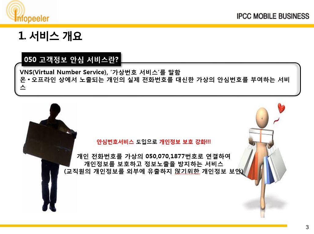 교직원용 050 안심번호